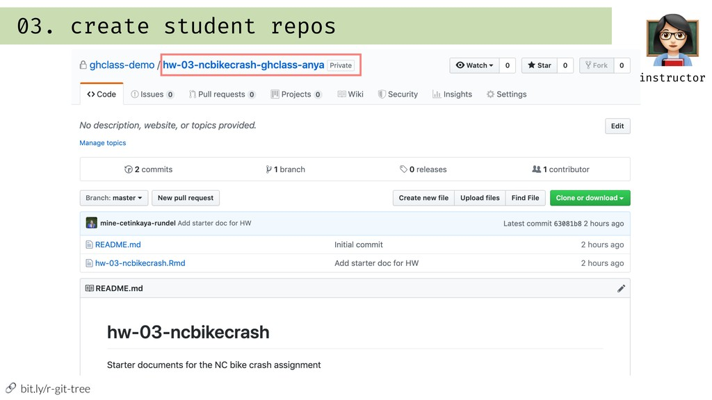 "bit.ly/r-git-tree 03. create student repos "" i..."