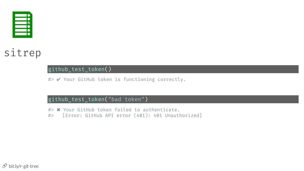 bit.ly/r-git-tree github_test_token() #> ✔ You...