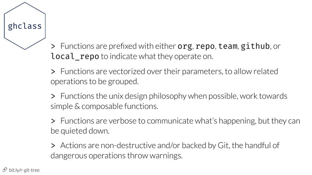 bit.ly/r-git-tree ghclass > Functions are prefi...