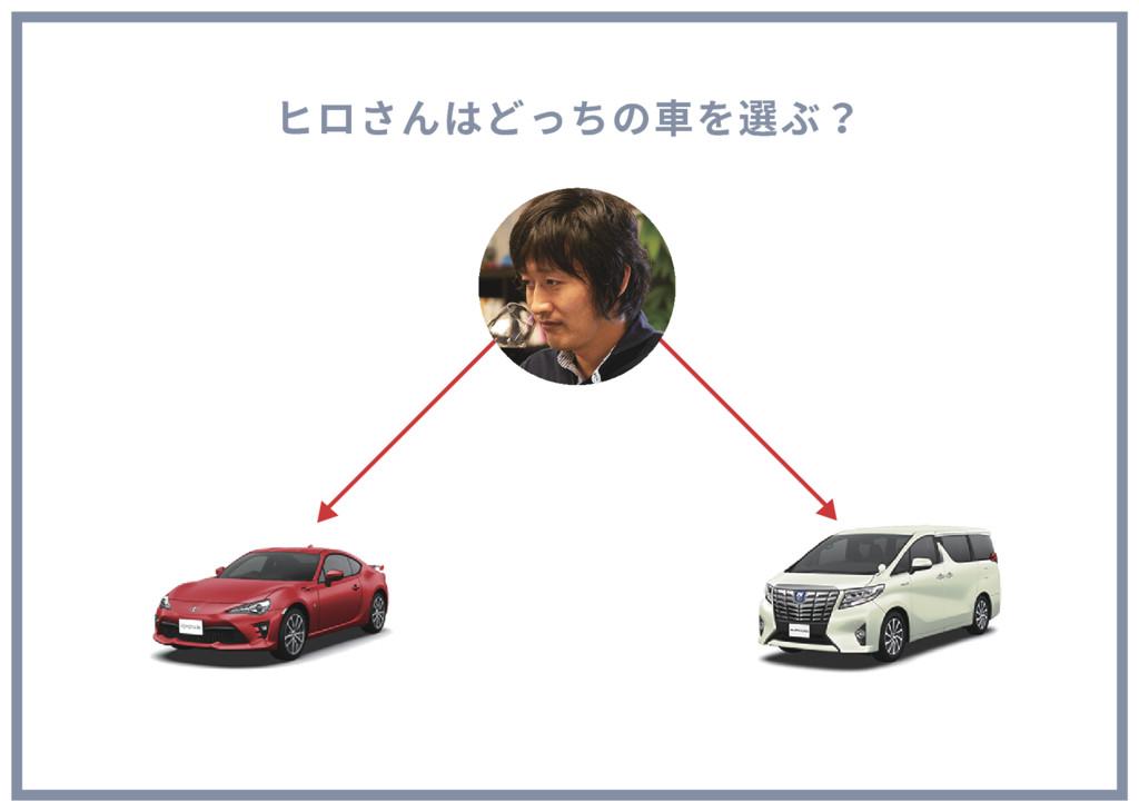 ヒロさんはどっちの車を選ぶ?
