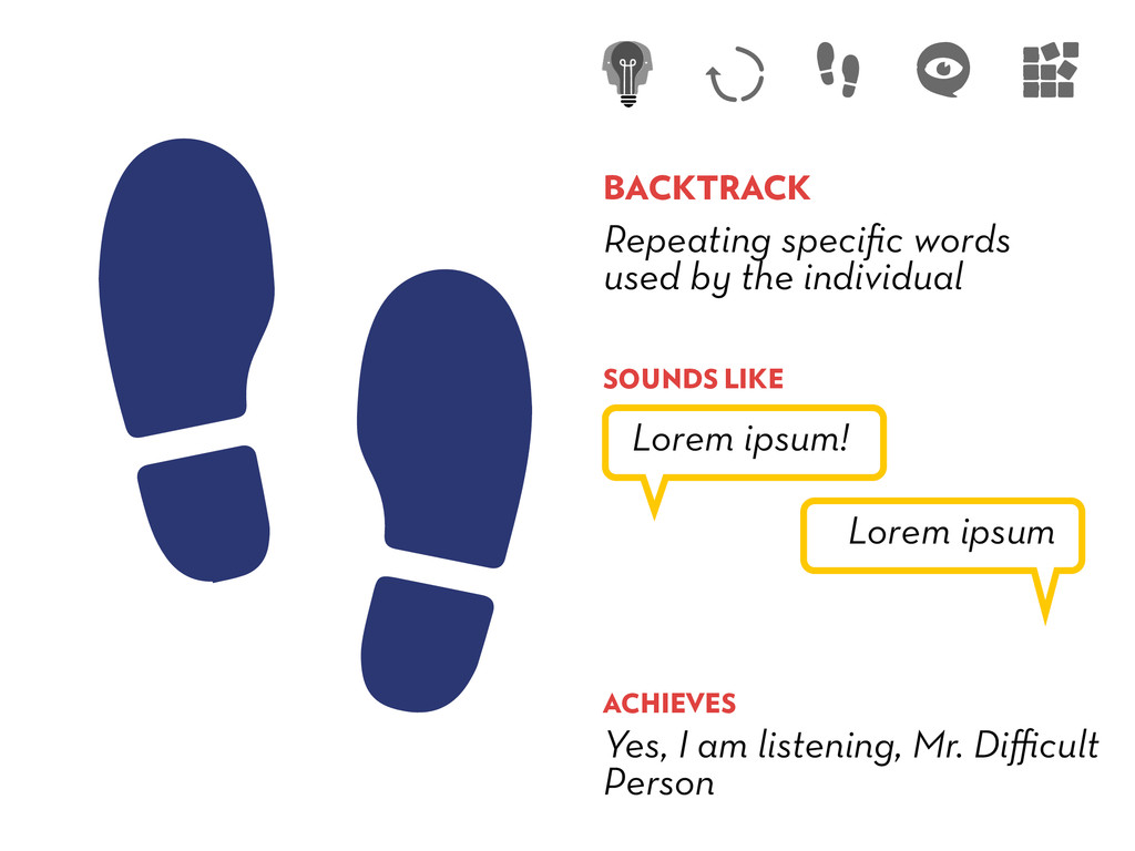 Lorem ipsum Repeating specific words used by the...