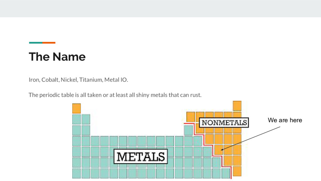 The Name Iron, Cobalt, Nickel, Titanium, Metal ...