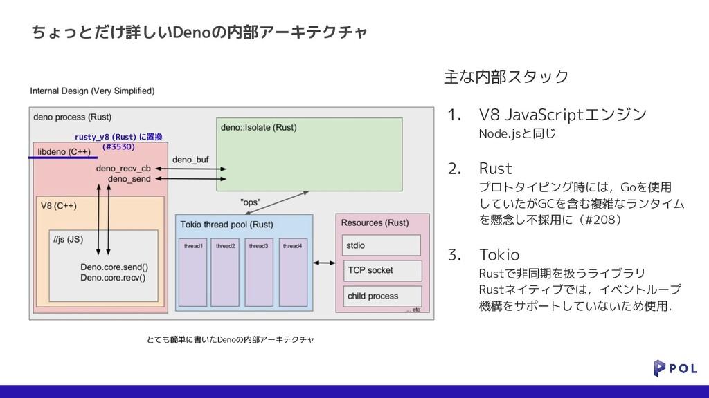 ちょっとだけ詳しいDenoの内部アーキテクチャ 主な内部スタック 1. V8 JavaScri...