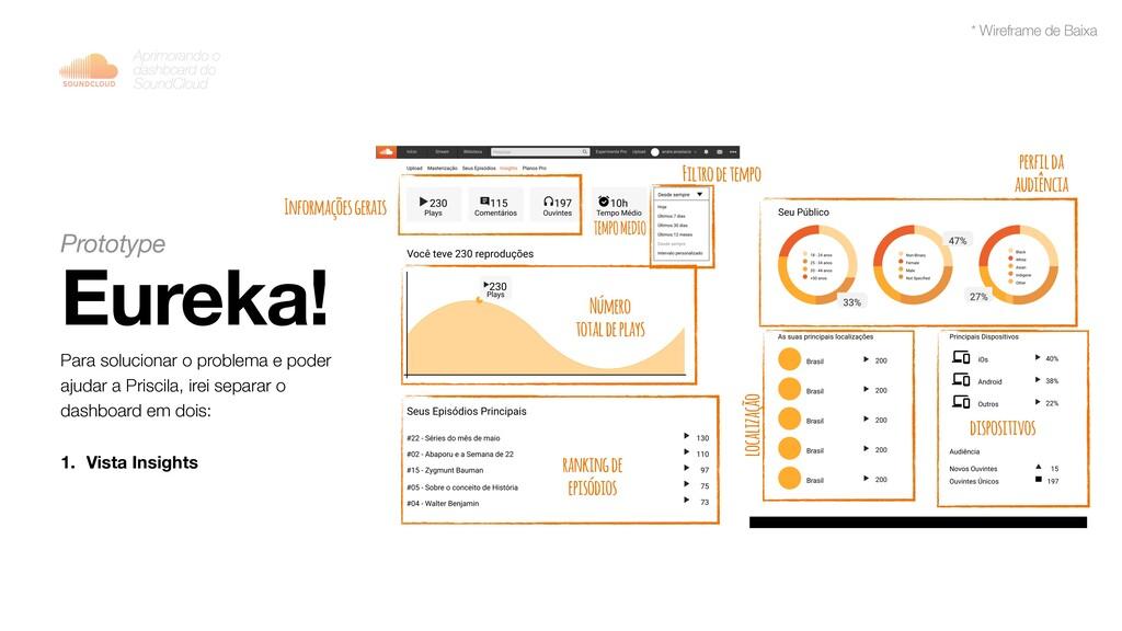 Eureka! Aprimorando o dashboard do SoundCloud P...
