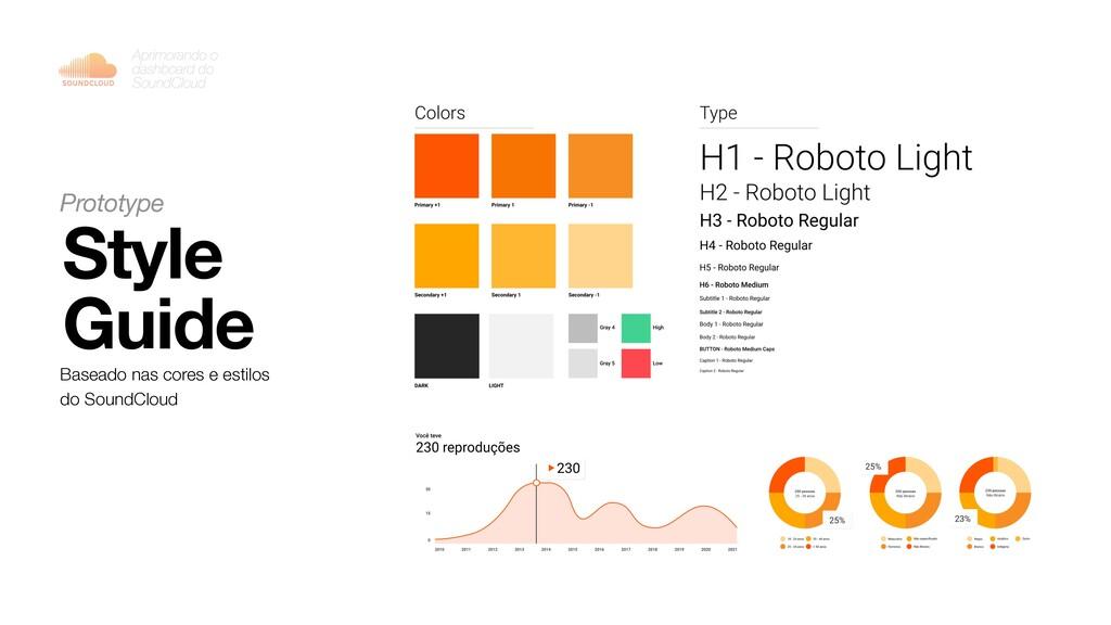 Style Guide Aprimorando o dashboard do SoundClo...