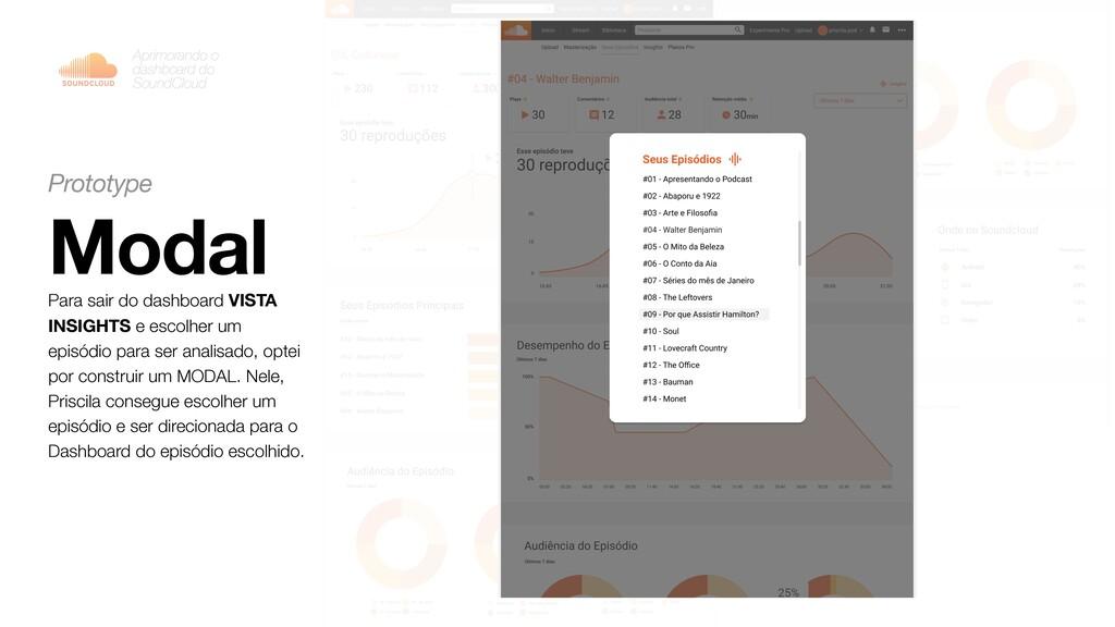 Modal Aprimorando o dashboard do SoundCloud Pro...