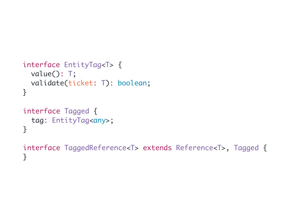 interface EntityTag<T> { value(): T; validate(t...