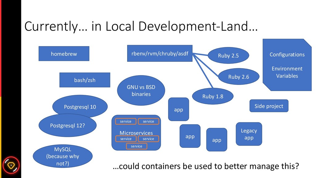 Currently… in Local Development-Land… homebrew ...