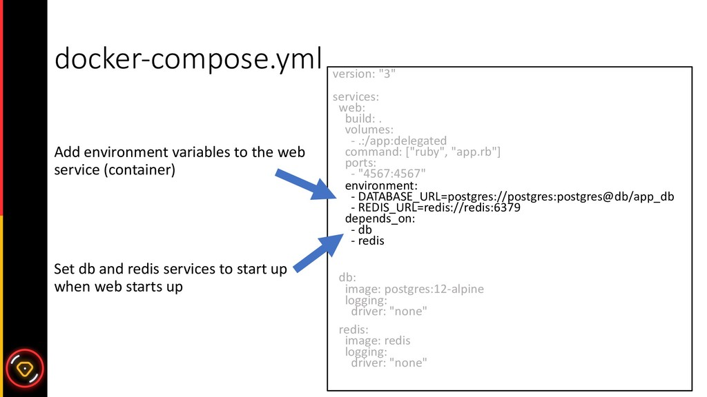 docker-compose.yml Add environment variables to...