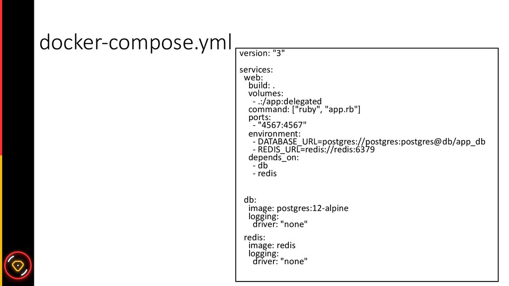 "docker-compose.yml version: ""3"" services: web: ..."