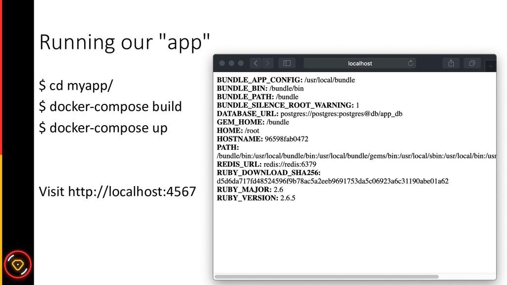 "Running our ""app"" $ cd myapp/ $ docker-compose ..."