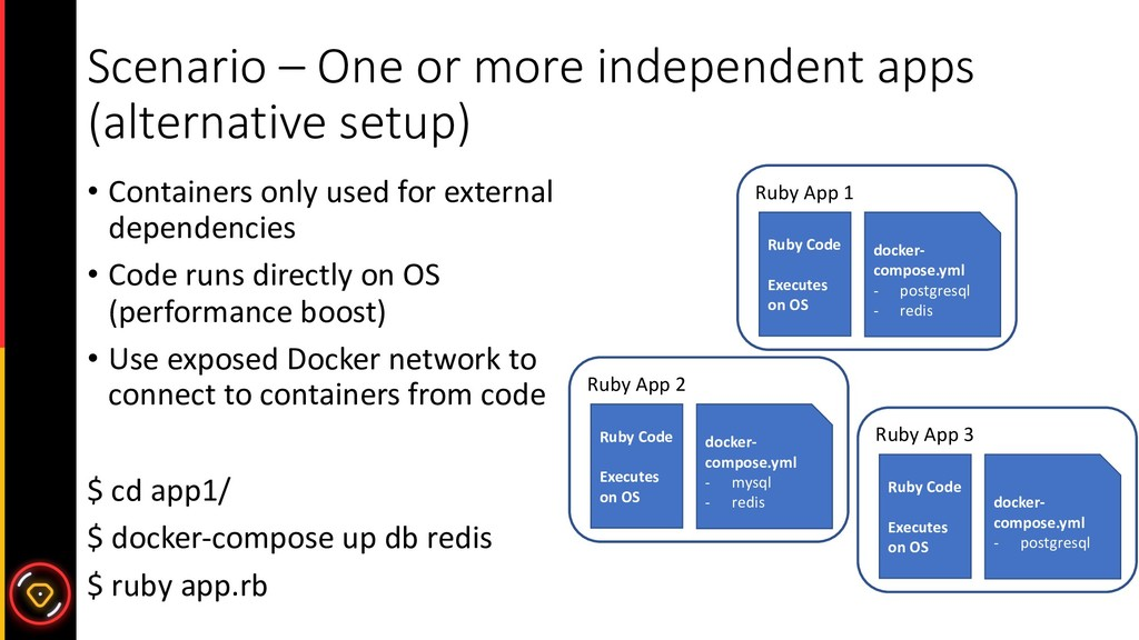 Ruby App 1 Scenario – One or more independent a...