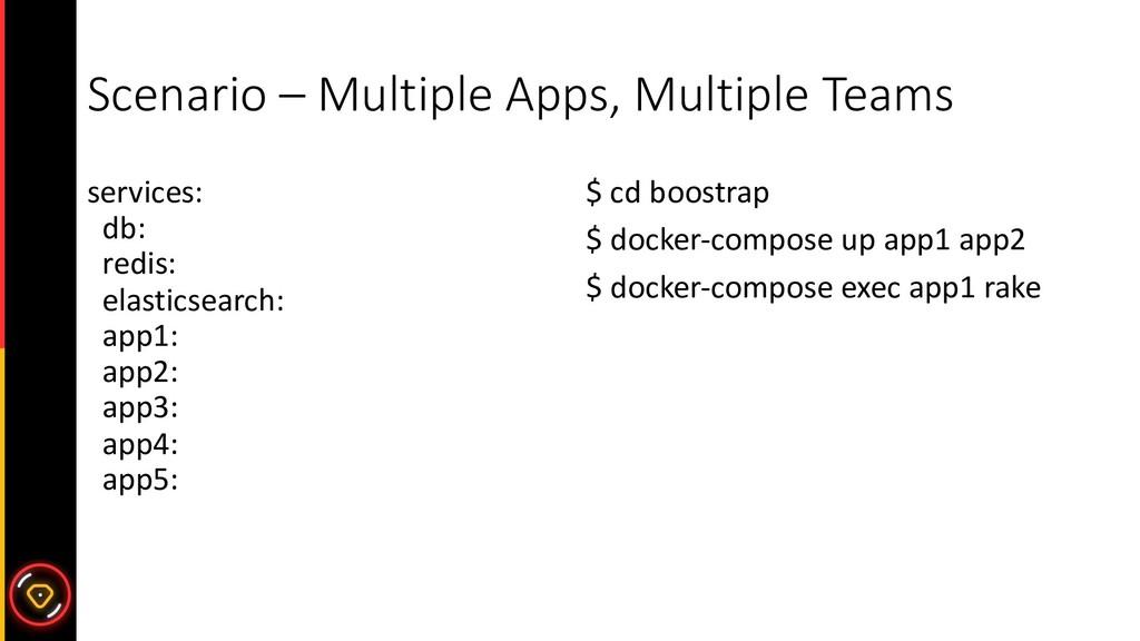 Scenario – Multiple Apps, Multiple Teams servic...