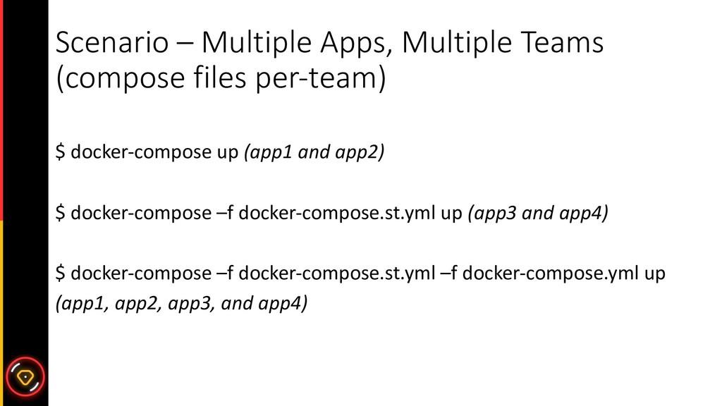 Scenario – Multiple Apps, Multiple Teams (compo...