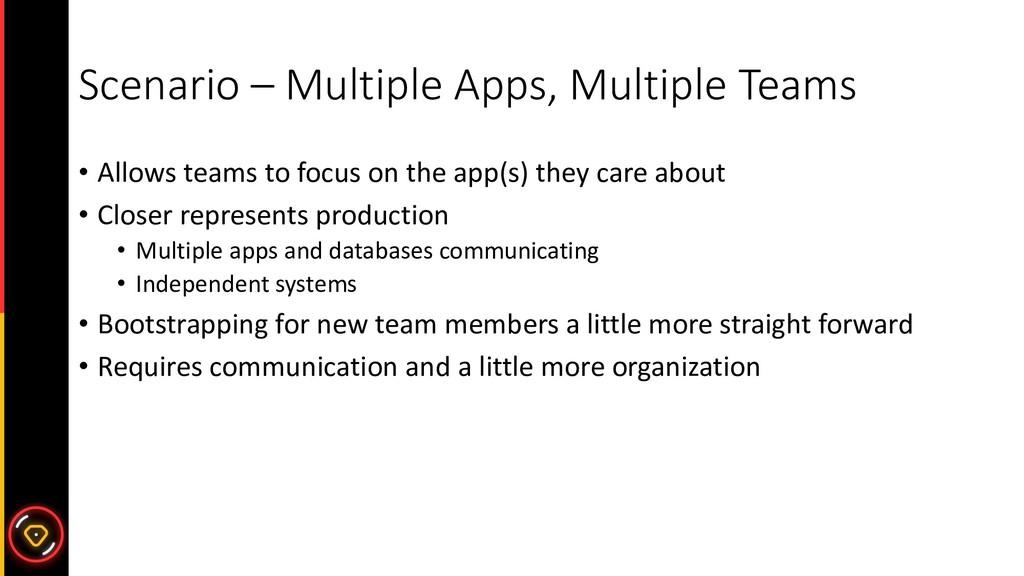 Scenario – Multiple Apps, Multiple Teams • Allo...