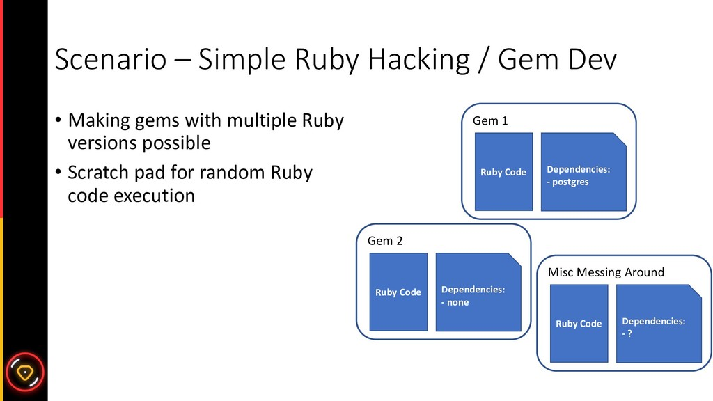 Gem 1 Scenario – Simple Ruby Hacking / Gem Dev ...