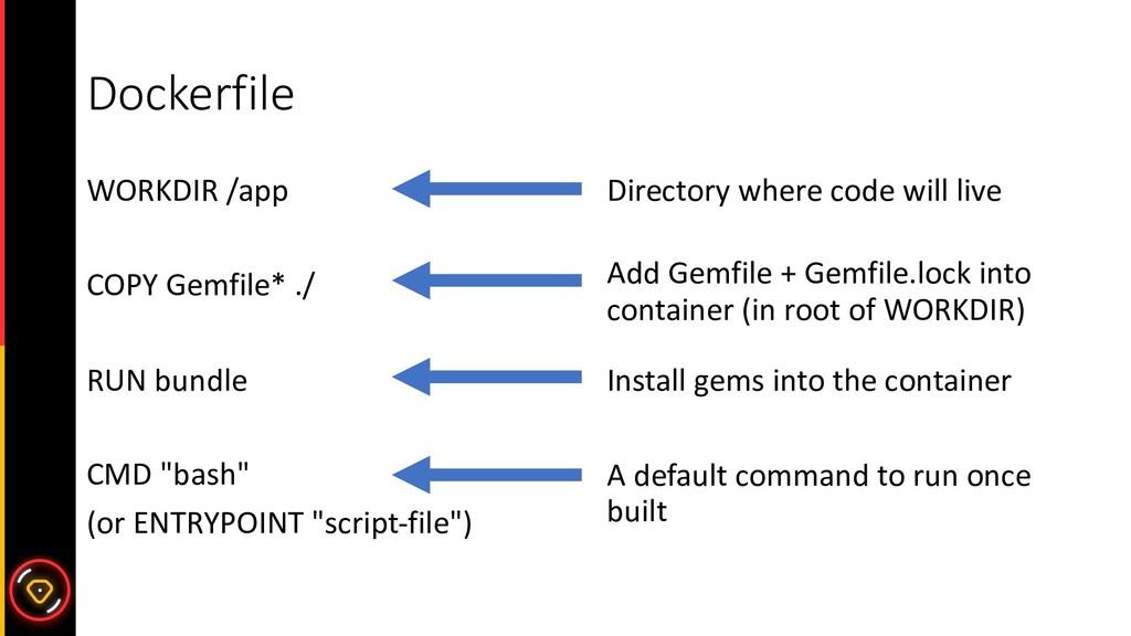 Dockerfile WORKDIR /app COPY Gemfile* ./ RUN bu...