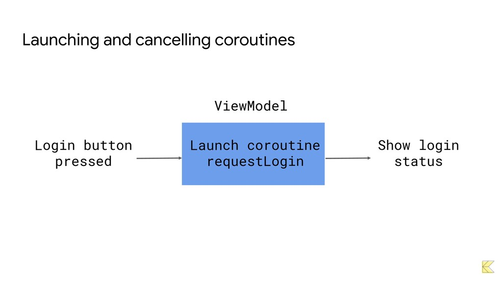 Launching and cancelling coroutines Login butto...