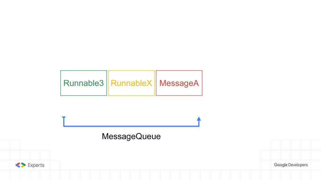 RunnableX Runnable3 MessageA MessageQueue