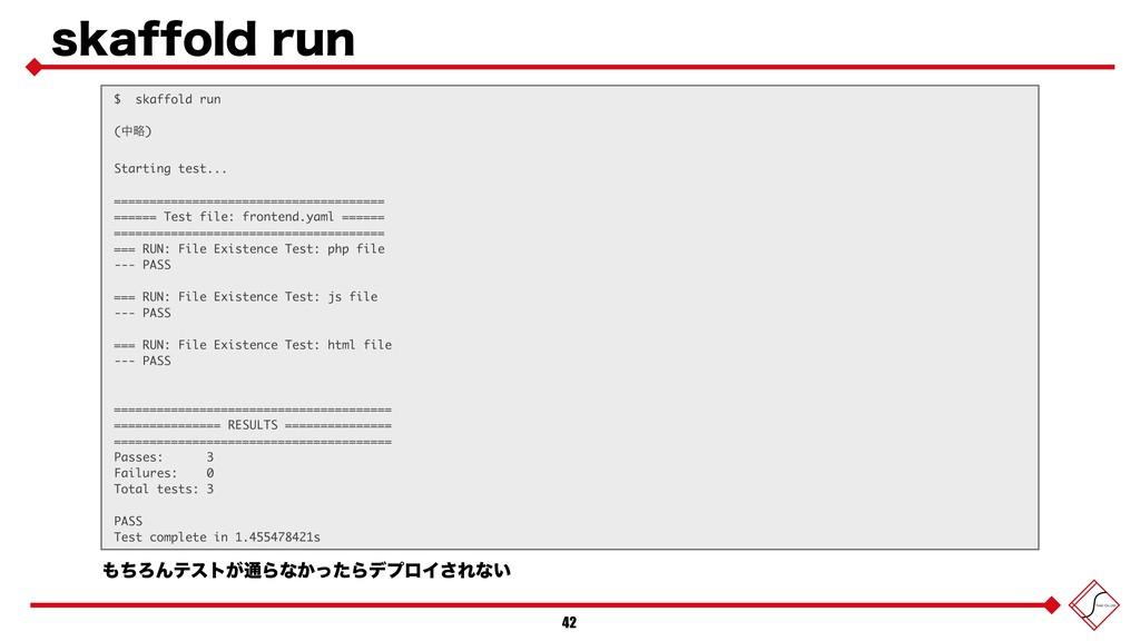 TLBGGPMESVO 42 $ skaffold run (தུ) Starting te...