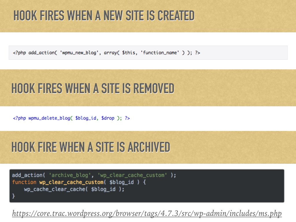 HOOK FIRES WHEN A NEW SITE IS CREATED HOOK FIRE...