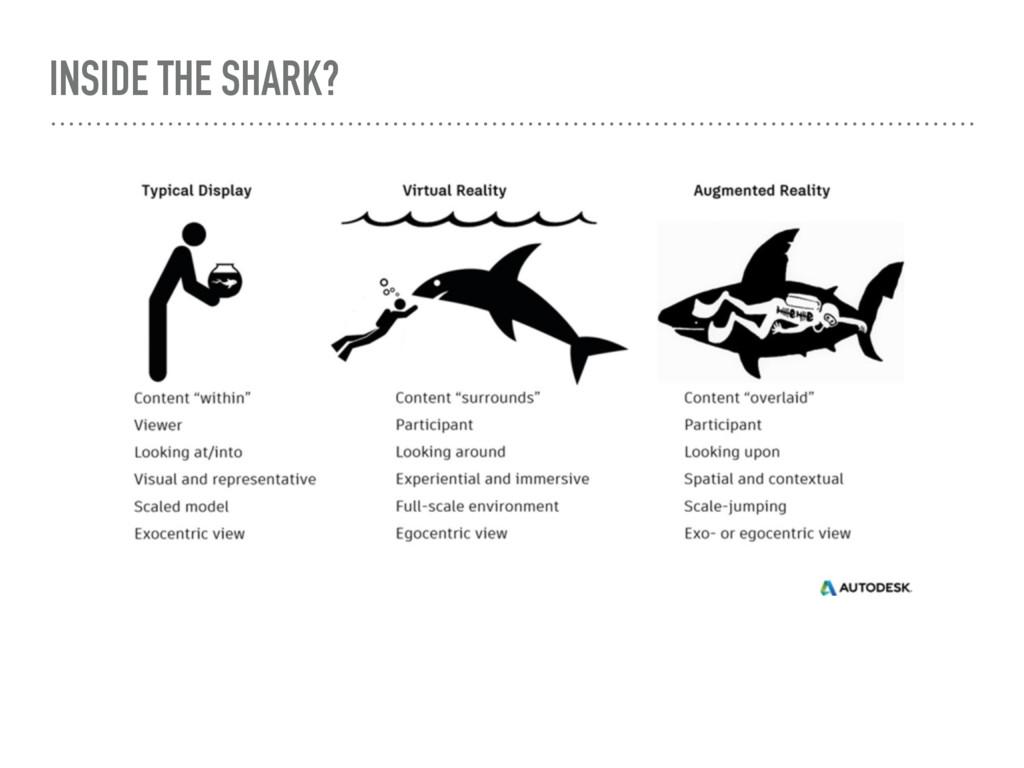 INSIDE THE SHARK?