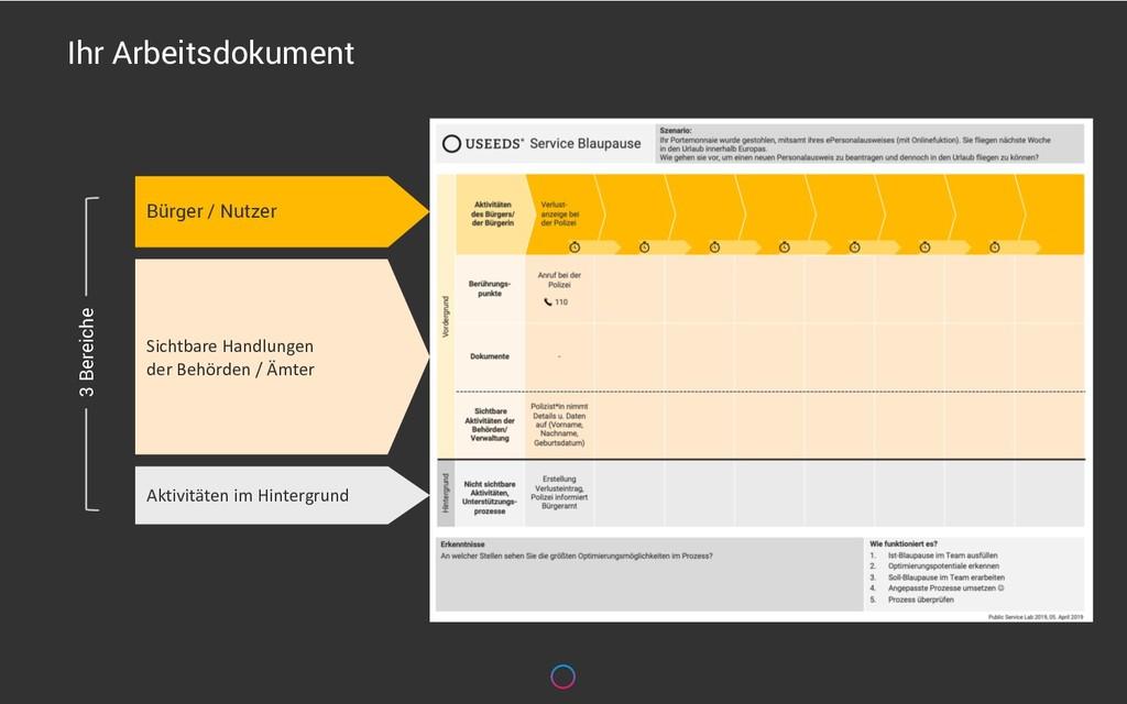Ihr Arbeitsdokument Bürger / Nutzer Sichtbare H...