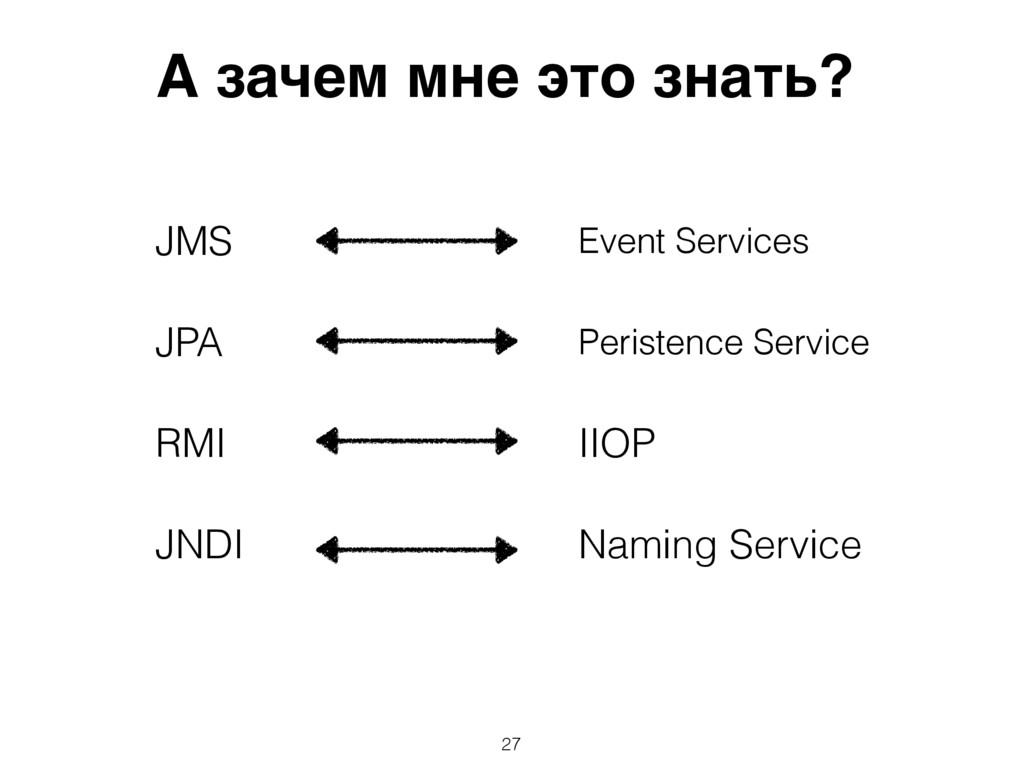 А зачем мне это знать? JMS Event Services JPA P...