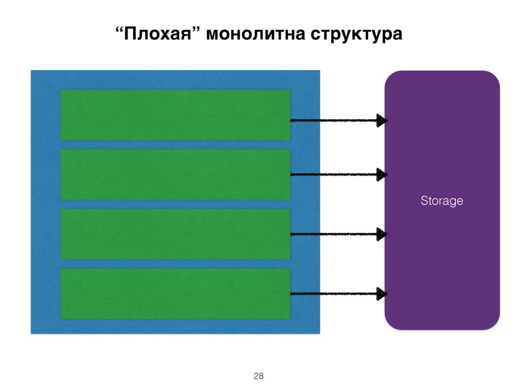"""Storage """"Плохая"""" монолитна структура 28"""