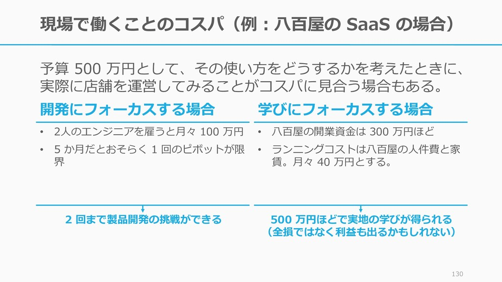 現場で働くことのコスパ(例:八百屋の SaaS の場合) 予算 500 万円として、その使い方...