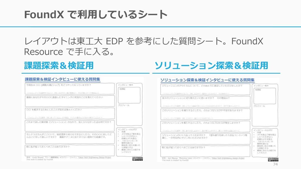 FoundX で利用しているシート レイアウトは東工大 EDP を参考にした質問シート。Fou...