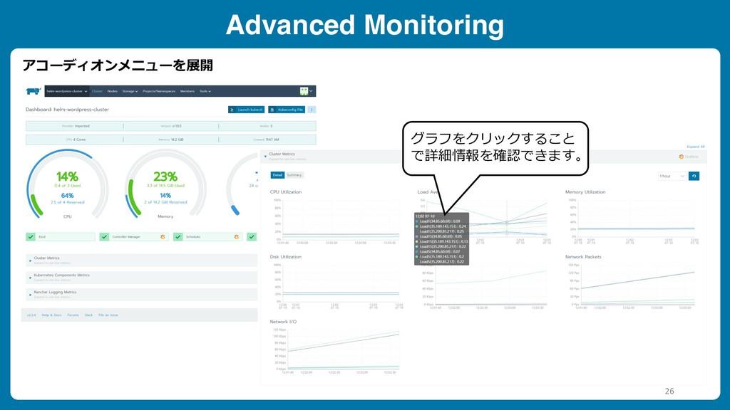 Advanced Monitoring グラフをクリックすること で詳細情報を確認できます。 ...