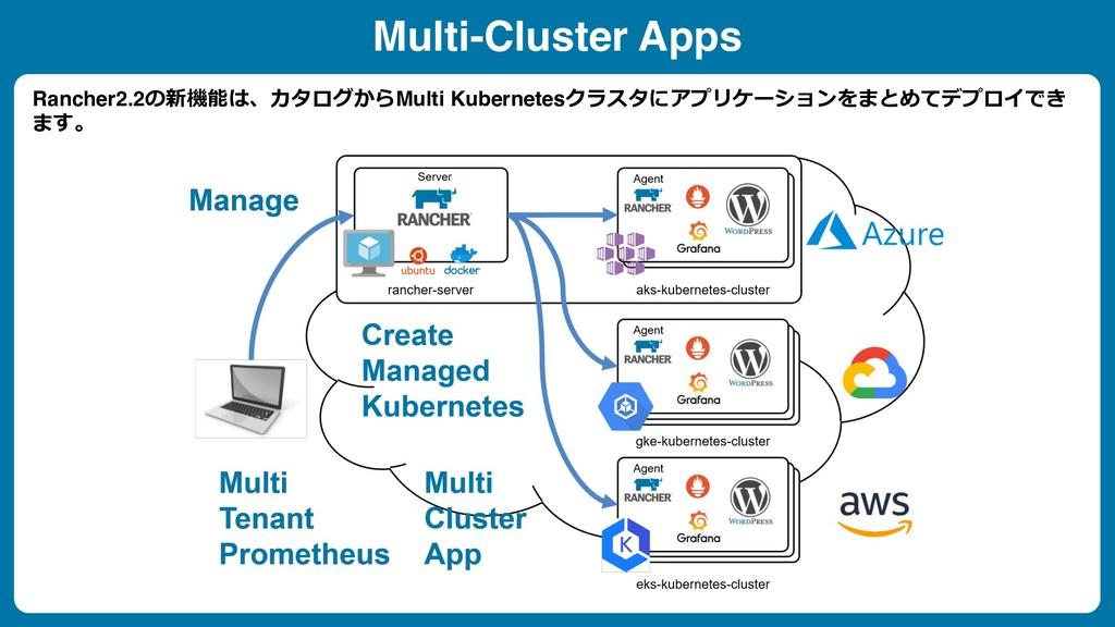 Multi-Cluster Apps Rancher2.2の新機能は、カタログからMulti ...