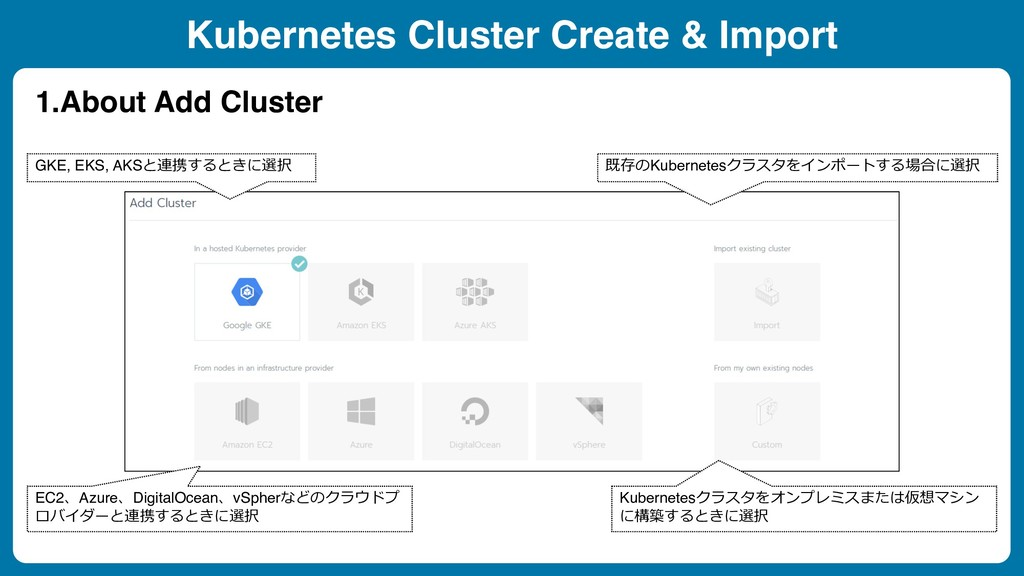 Kubernetes Cluster Create & Import 1.About Add ...