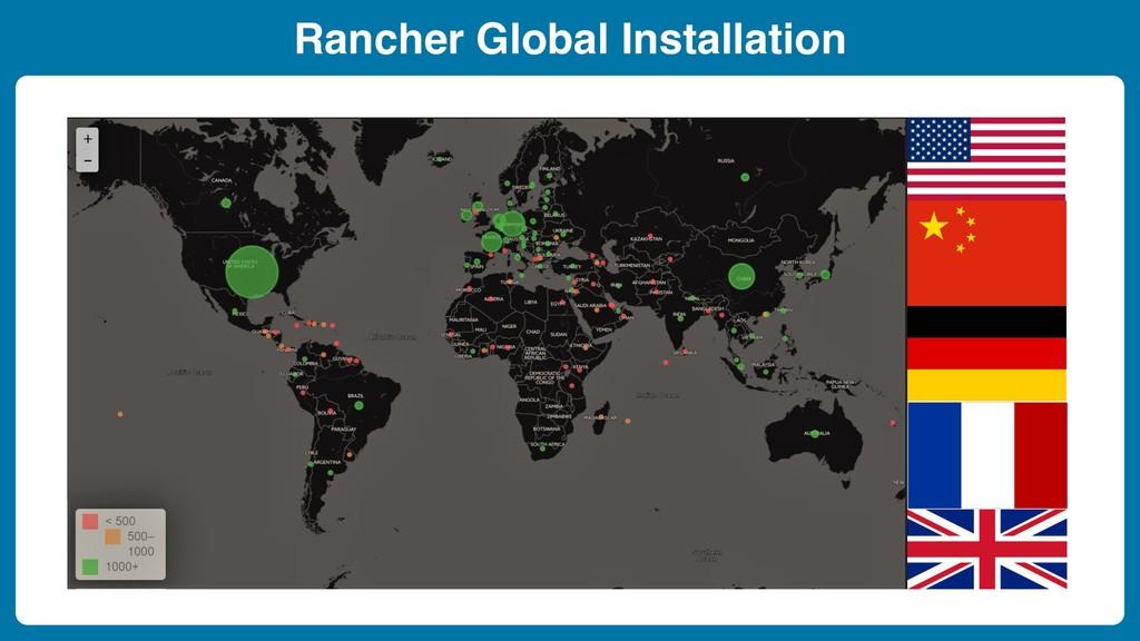 Rancher Global Installation