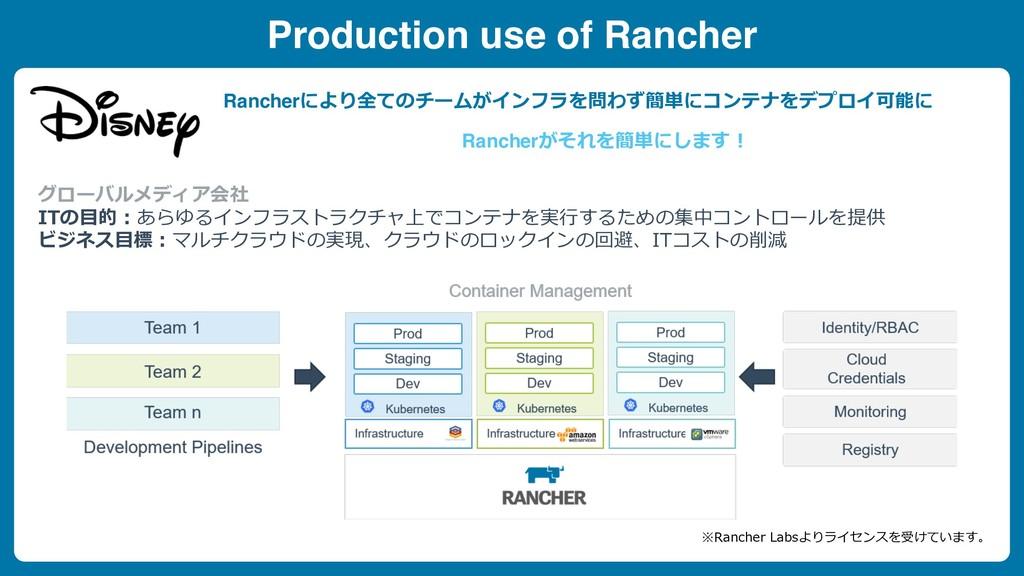 Production use of Rancher Rancherにより全てのチームがインフラ...