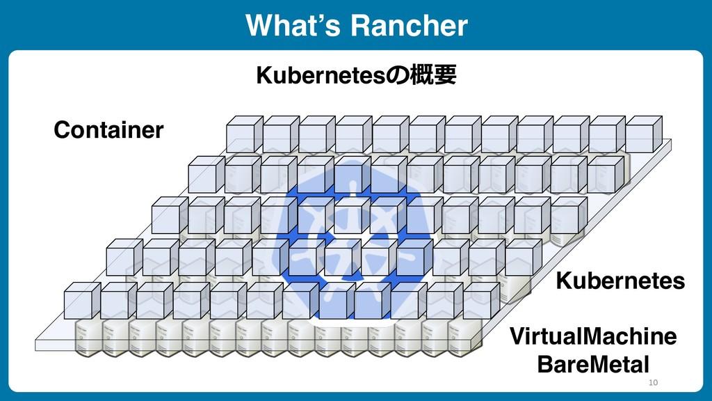 What's Rancher VirtualMachine BareMetal Kuberne...