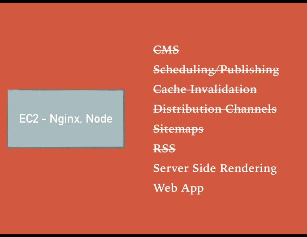 EC2 - Nginx, Node CMS Scheduling/Publishing Cac...