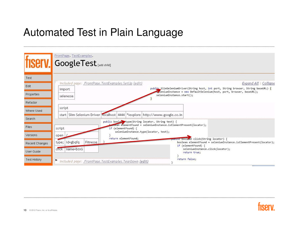Automated Test in Plain Language © 2012 Fiserv,...