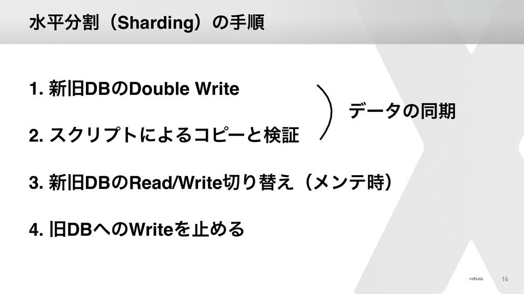 16 1. ৽چDBͷDouble Write 2. εΫϦϓτʹΑΔίϐʔͱݕূ 3. ৽چ...