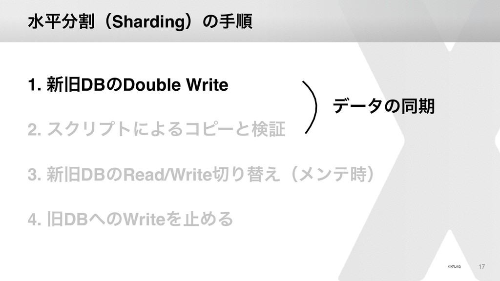 17 1. ৽چDBͷDouble Write 2. εΫϦϓτʹΑΔίϐʔͱݕূ 3. ৽چ...