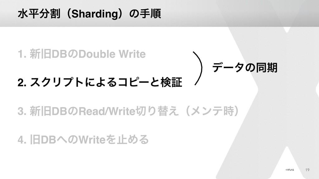 19 1. ৽چDBͷDouble Write 2. εΫϦϓτʹΑΔίϐʔͱݕূ 3. ৽چ...