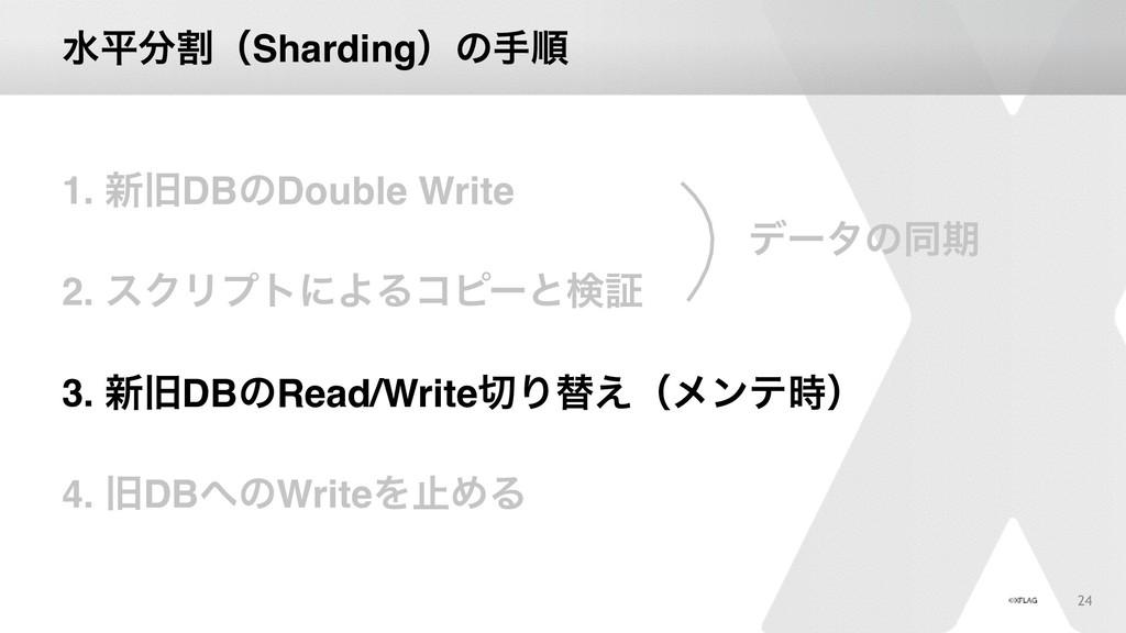24 1. ৽چDBͷDouble Write 2. εΫϦϓτʹΑΔίϐʔͱݕূ 3. ৽چ...