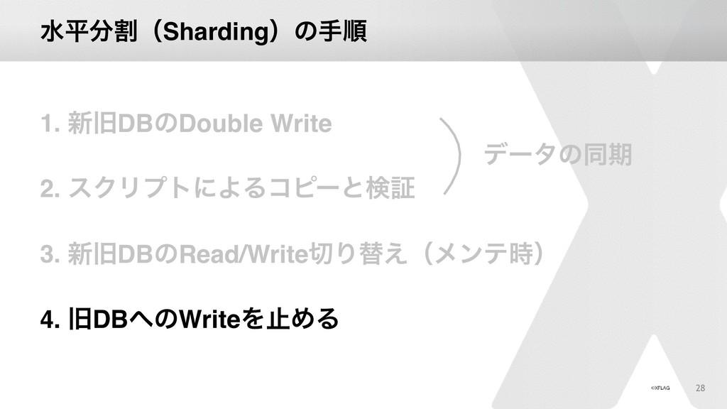 28 1. ৽چDBͷDouble Write 2. εΫϦϓτʹΑΔίϐʔͱݕূ 3. ৽چ...