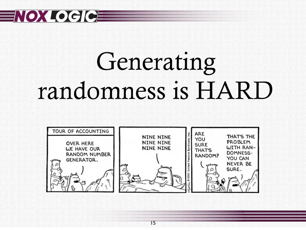Generating randomness is HARD 15