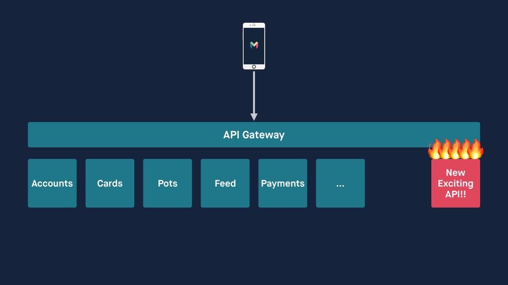 Cards Pots Payments … API Gateway Accounts New...