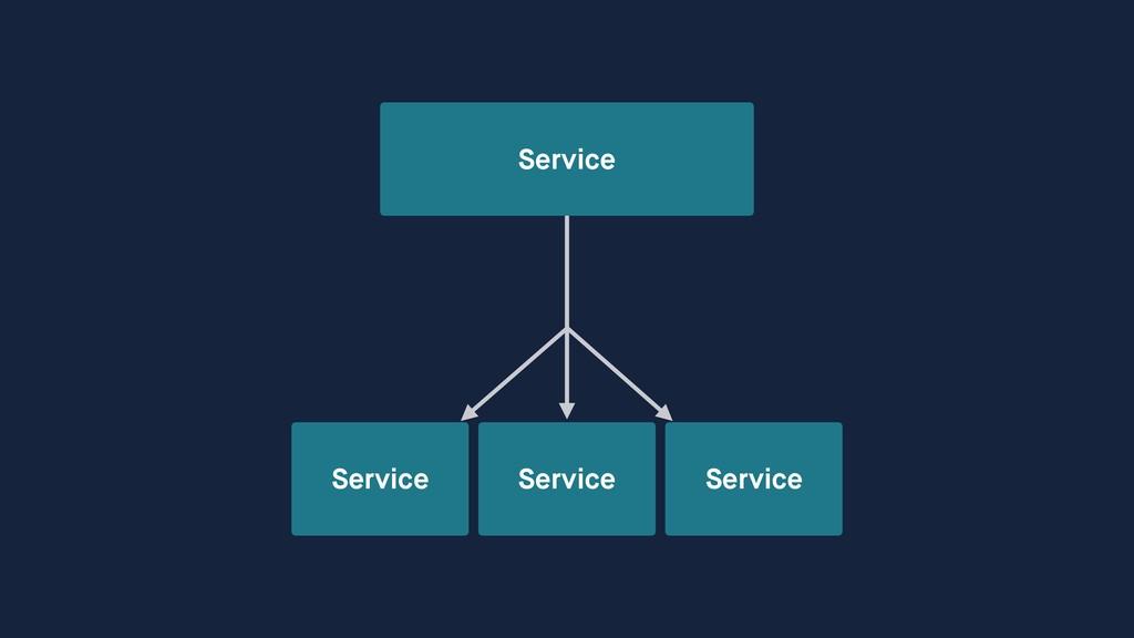 Service Service Service Service
