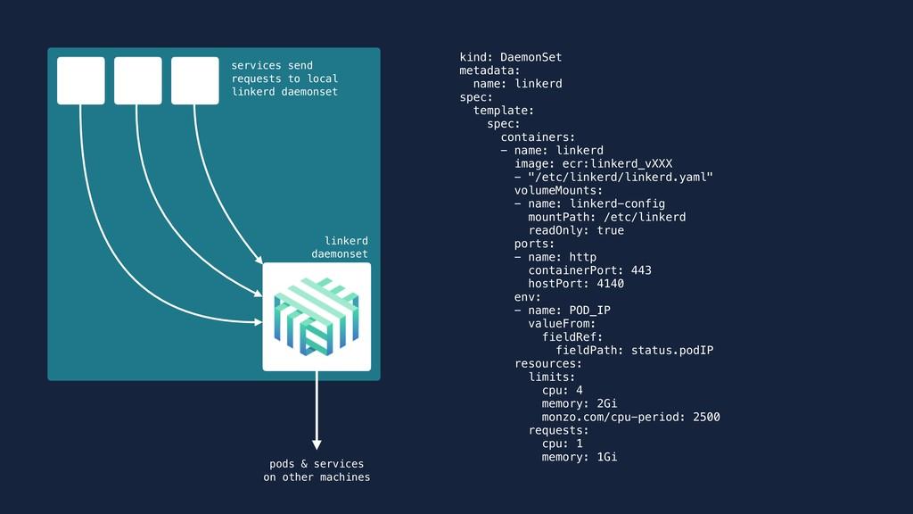 kind: DaemonSet metadata: name: linkerd spec: t...