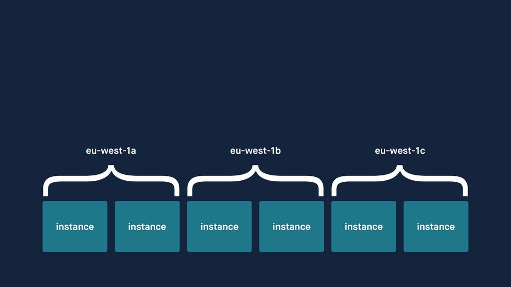 instance instance instance instance instance in...