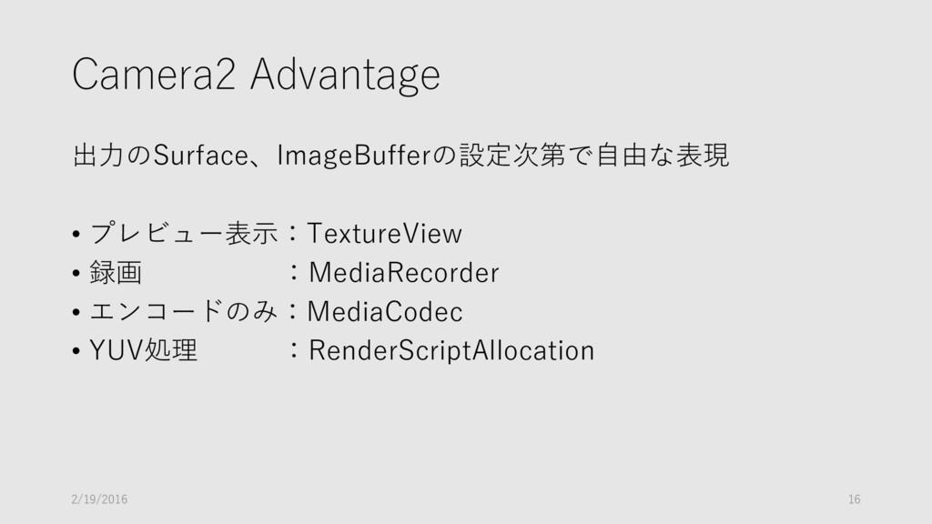 Camera2 Advantage 出力のSurface、ImageBufferの設定次第で自...